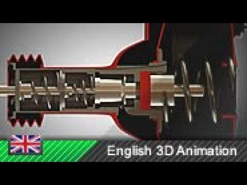 Vacuum brake booster - How it works! (Animation)