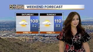 FORECAST: Hot and dry all week long