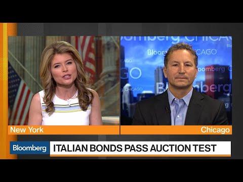 European Financials 'Ground Zero of Price Destruction,' Says Herro