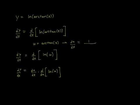 Derivative of ln(arctan(x))