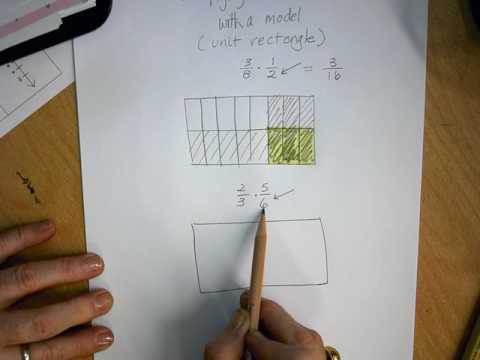 multiplying fractions using a rectangle