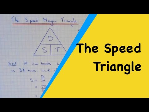 The Speed, Distance And Time Magic Triangle (Compound Measures)