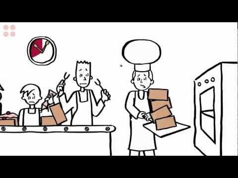Four Principles Lean Management - Get Lean in 90 Seconds