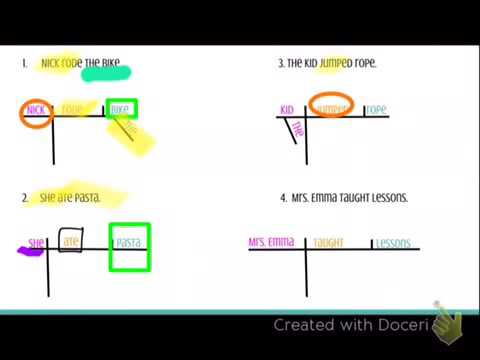 Sentence Diagramming Direct and Indirect Objects