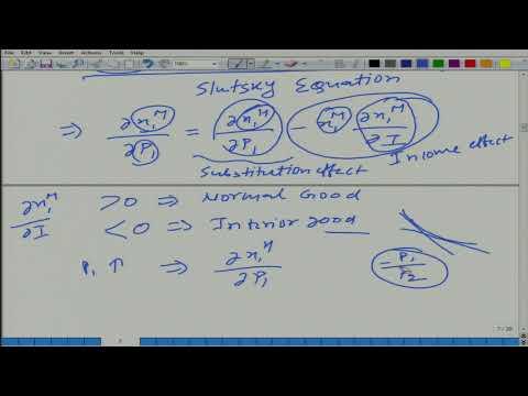 Lecture-70 Slutsky Equation