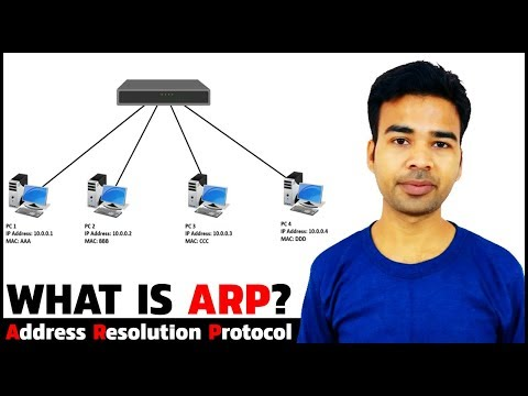 What is ARP and How does it work with example | Address Resolution Protocol