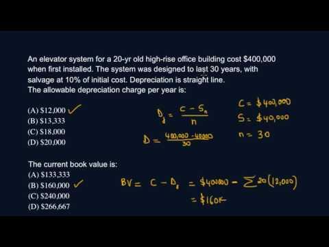 Depreciation and Book Value Calculations