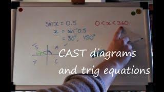 trigonometry cast diagrams and equations