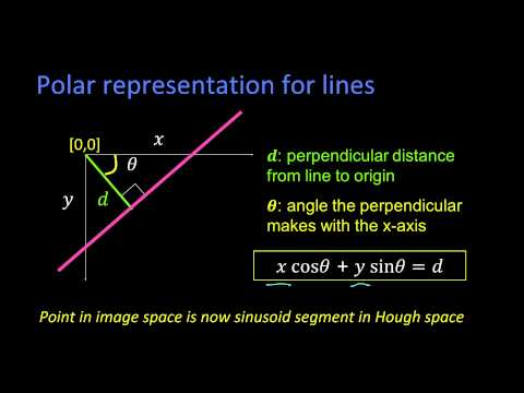 Polar Representation for Lines
