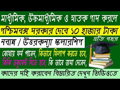 WB Chief Minister Relief Fund Nabanna/UTTARKNYA Scholarship Application Form download Apply Process