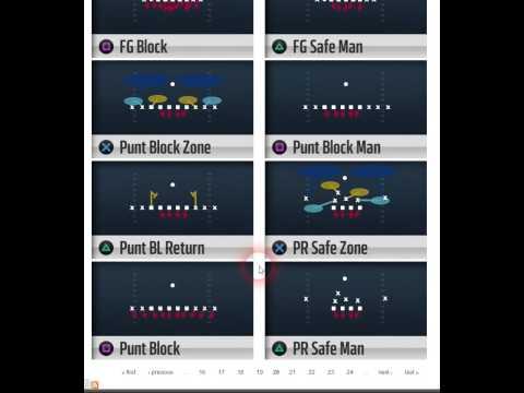 Madden 15 Seahawks Playbook