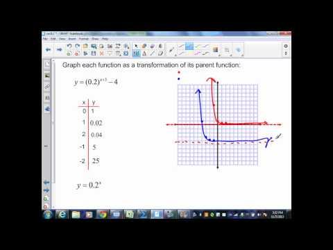 sec8 2 Algebra II part 2 translating exponential functions