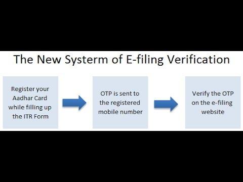 How to EVC Verify Online EVC Verify ITR Submit  e Verify my return
