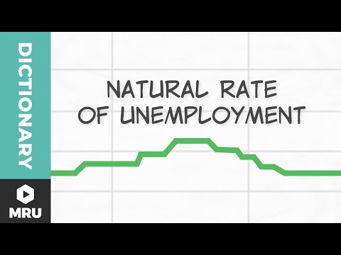 What Is the Natural Rate of Unemployment?