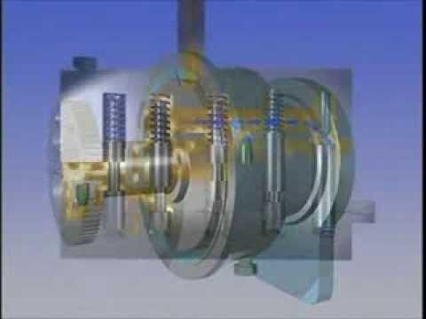 Goizper's Hydraulic Clutch-Brake System