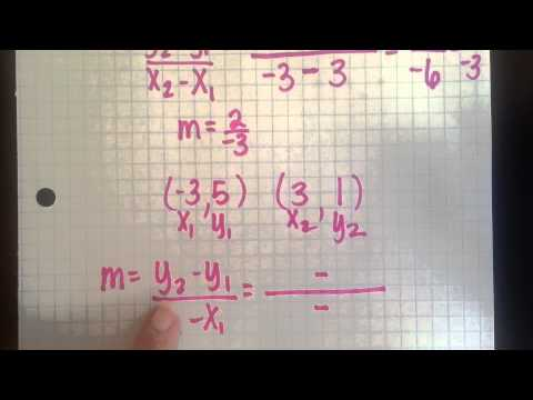 Finding slope by formula
