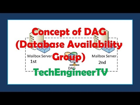 Concept of DAG (Database Availability Group)