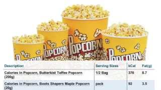 How Many Calories In Popcorn