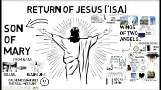 THE RETURN OF JESUS (Isa) - Wahaj Tarin Animated