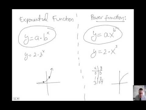 Alg2 7-7(part 1) Exponential and Power Functions