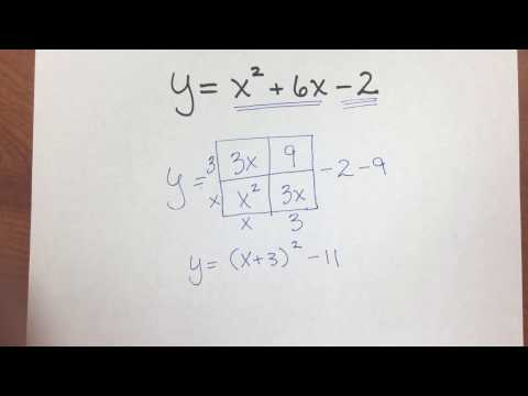 8.2.5 - Completing the square to change a quadratic from standard form to vertex form