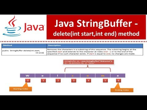 Java Tutorial : Java StringBuffer [delete(int start,int end) method]