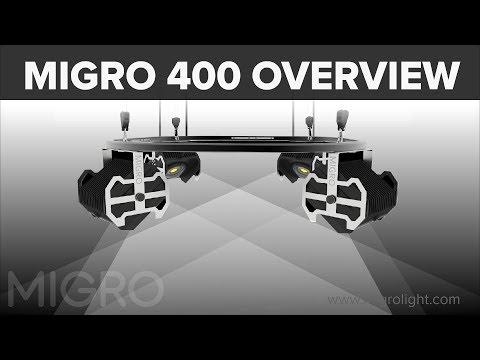 MIGRO 400 overview - Full spectrum COB LED Grow Light