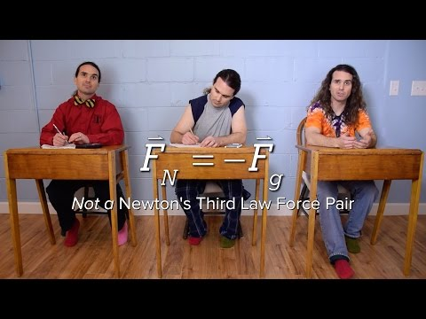 A Common Misconception about Newton's Third Law Force Pairs (or Action-Reaction Pairs)