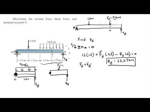 Determine the normal force, shear force, and moment at point C.