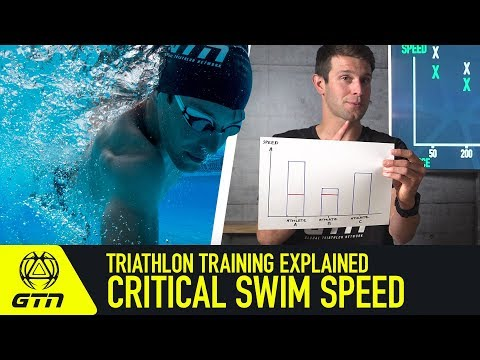 Triathlon Training Explained | What Is Critical Swim Speed?