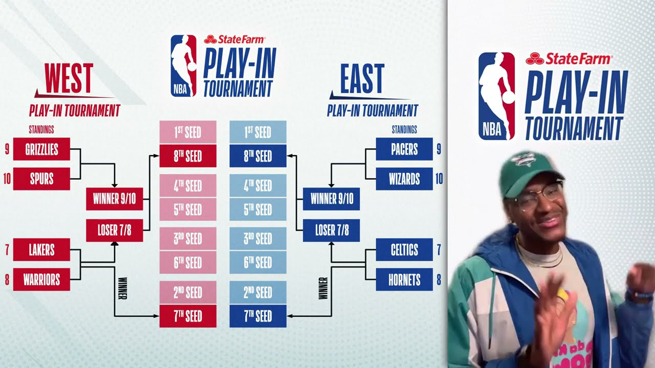 NBA Play-In Tournament Update | May 12, 2021