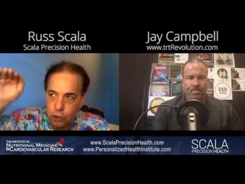 Weight loss and Testosterone Therapy | Russ Scala