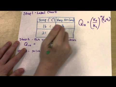 Q 10 - The Temperature Coefficient