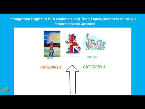 Extended family members of EEA nationals in the UK, Comparing Category 2 and 3