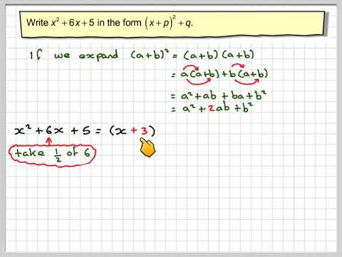 Completing the square introduction