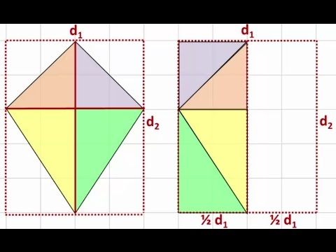 How to find the Formula for the Area of a Kite