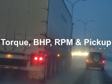 Torque, BHP, RPM and Pickup - Engines Comparison Guide