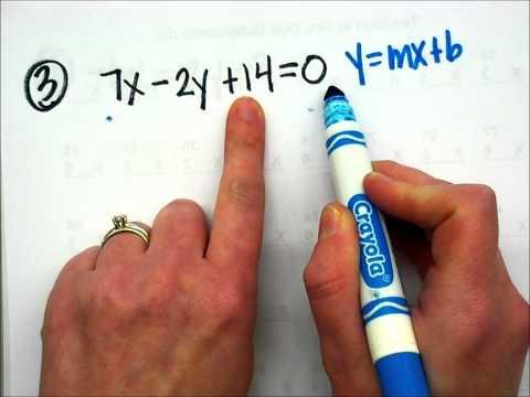 converting to slope-intercept form.wmv
