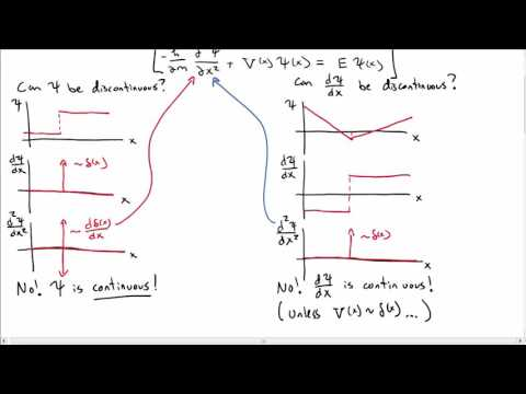 Boundary Conditions for Wavefunctions