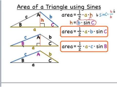 Area of Non Right Triangles with SAS