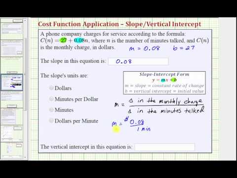 Ex: Determine the Slope and Vertical Intercept of a Linear Cost Function