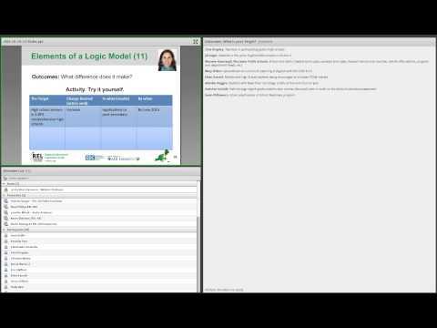 Logic Models to Support Effective Program Development and Evaluation