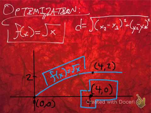 Optimization: Minimizing Distance Between Points - Root Function Example