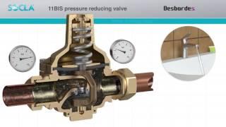 Zurn Wilkins Backflow Prevention 375 (4 inch & 6 inch) - How