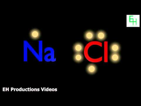 Ionic Bonding Animated! | Lewis Dot Diagram and Octet Rule HD