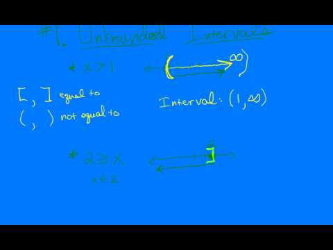 Interval Notation and Inequalities