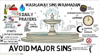 HOW TO WASH AWAY SINS IN RAMADAN - Tim Humble Animated