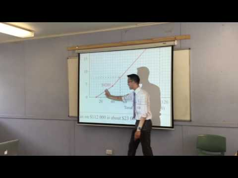 Reading & Constructing an Income Tax Graph