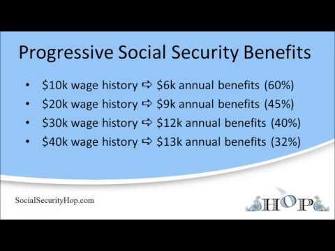 Progressive Social Security Benefits