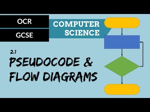 GCSE 2.1 How to produce algorithms using pseudocode and flow diagrams